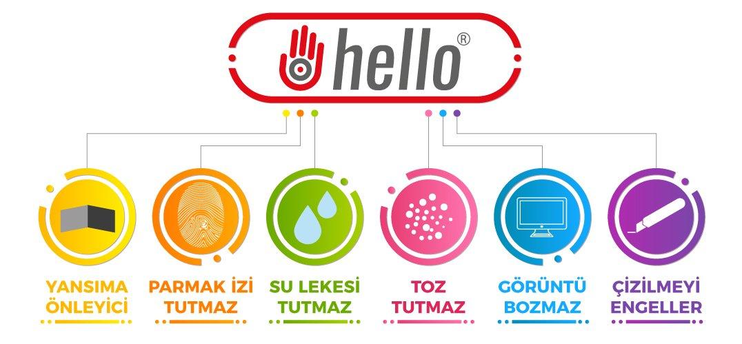 Hello Tv Ekran Koruyucu