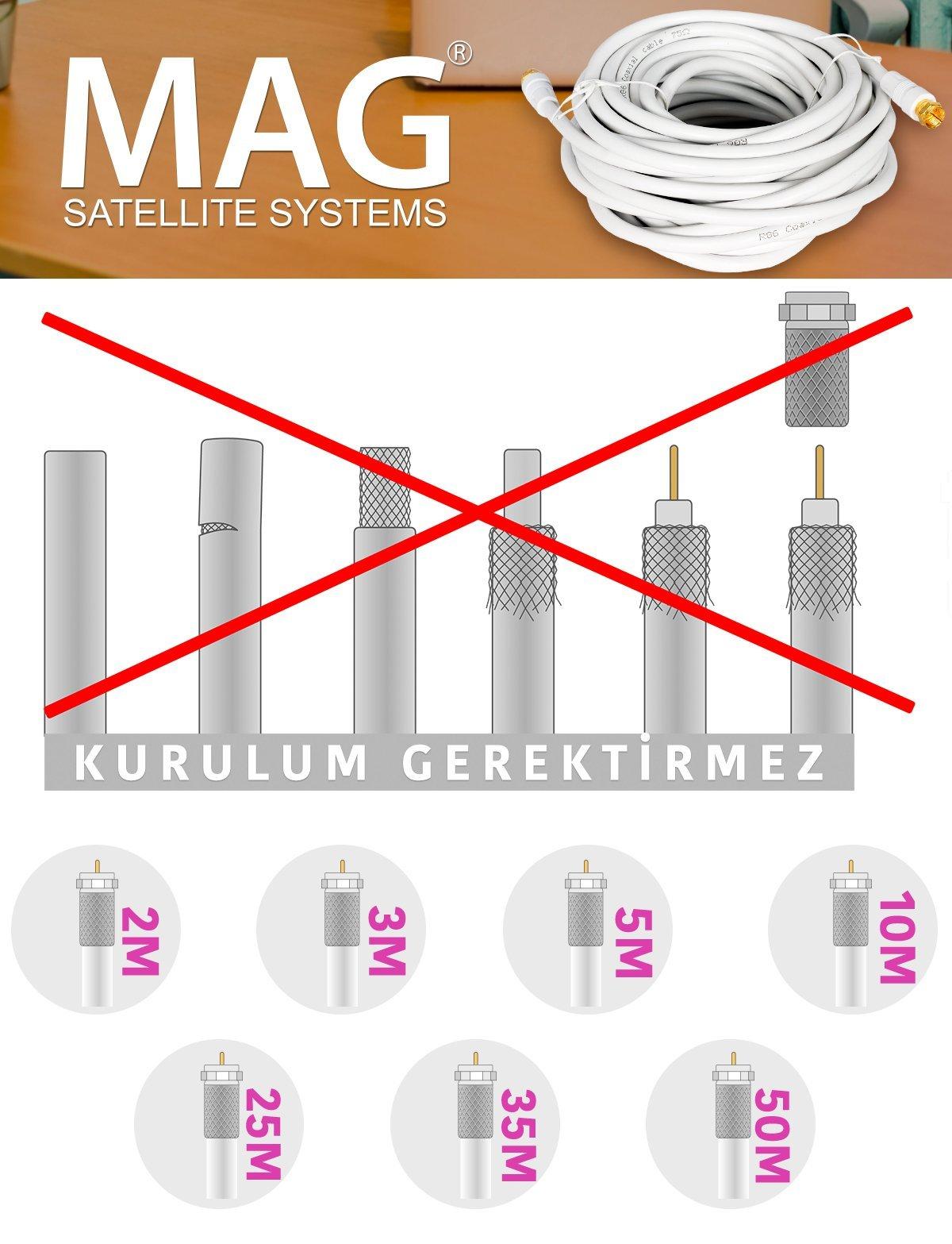 Mag Hazýr anten kablosu