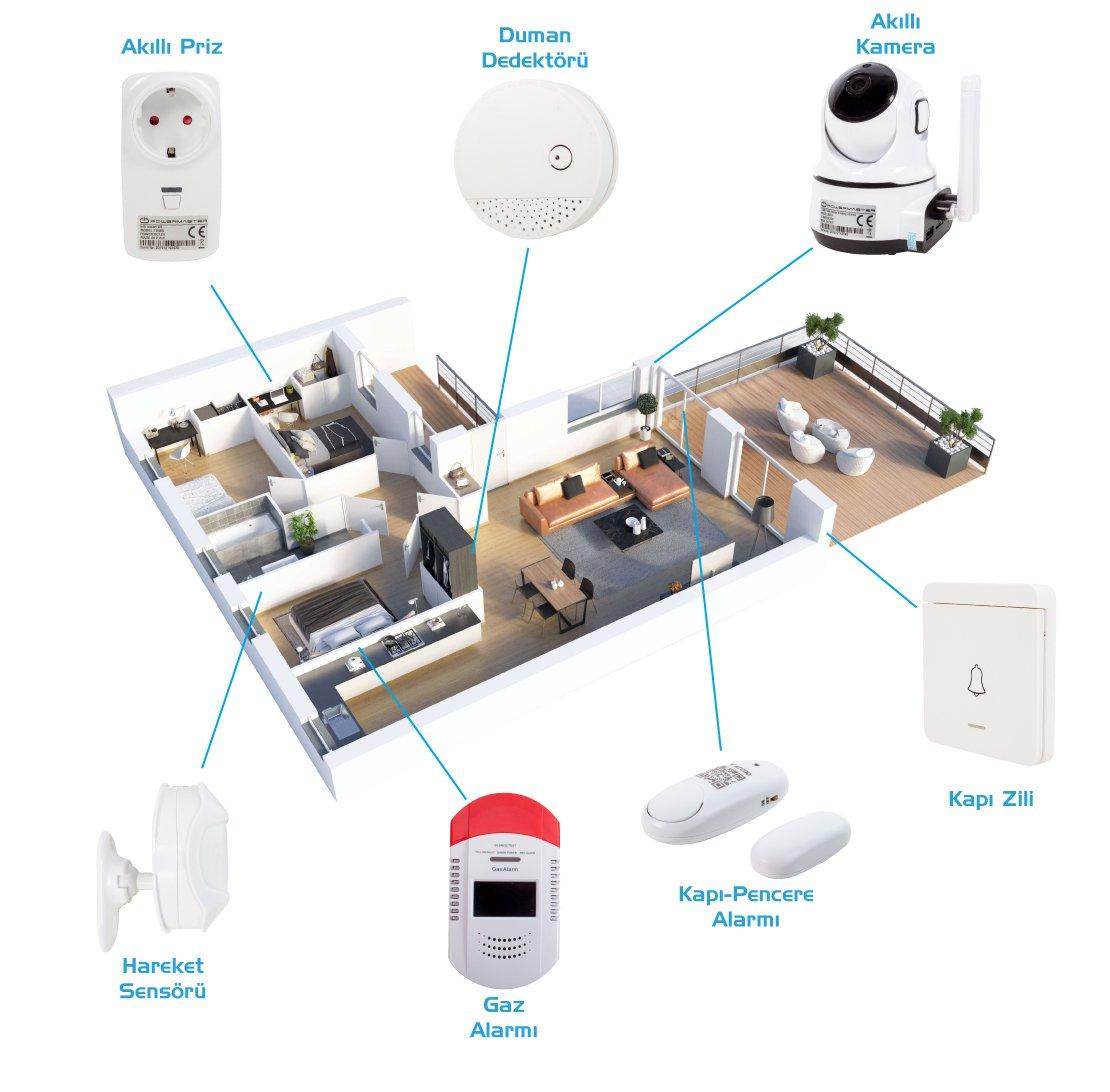 Powermaster Ev Otomasyon ve Güvenlik Kiti