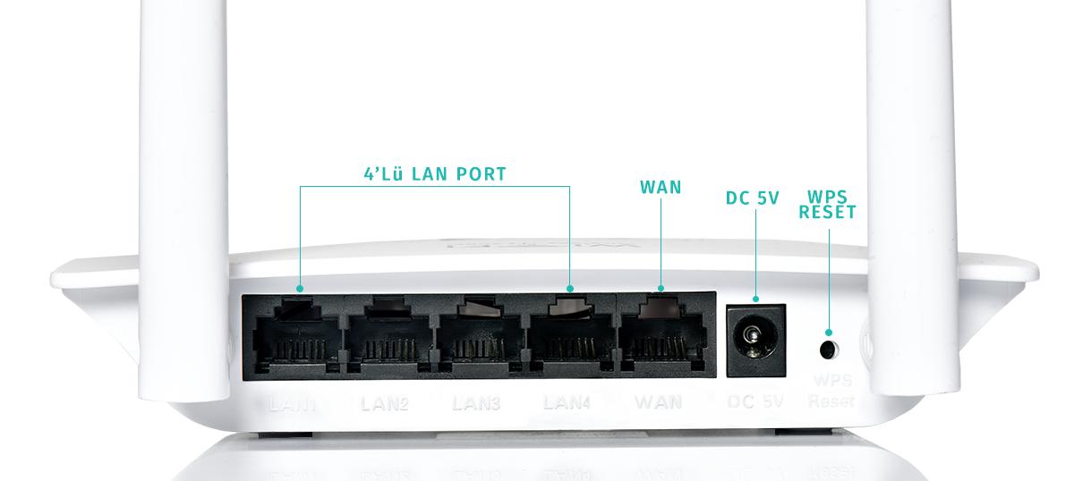 Powermaster PWR-07 Access Point Router Portları