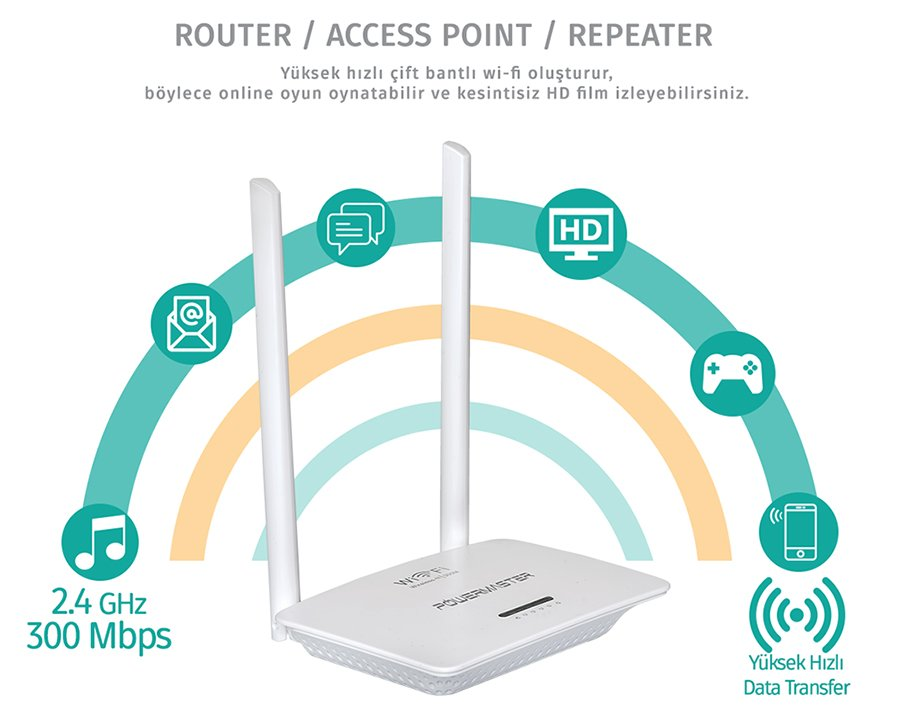 Powermaster PWR-07 Access Point Repeater Router