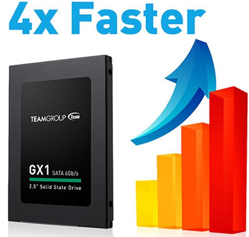 Teamgroup GX1 T253X1240G 2.5'' Sata 6GB/S 240 GB Ssd Harddisk
